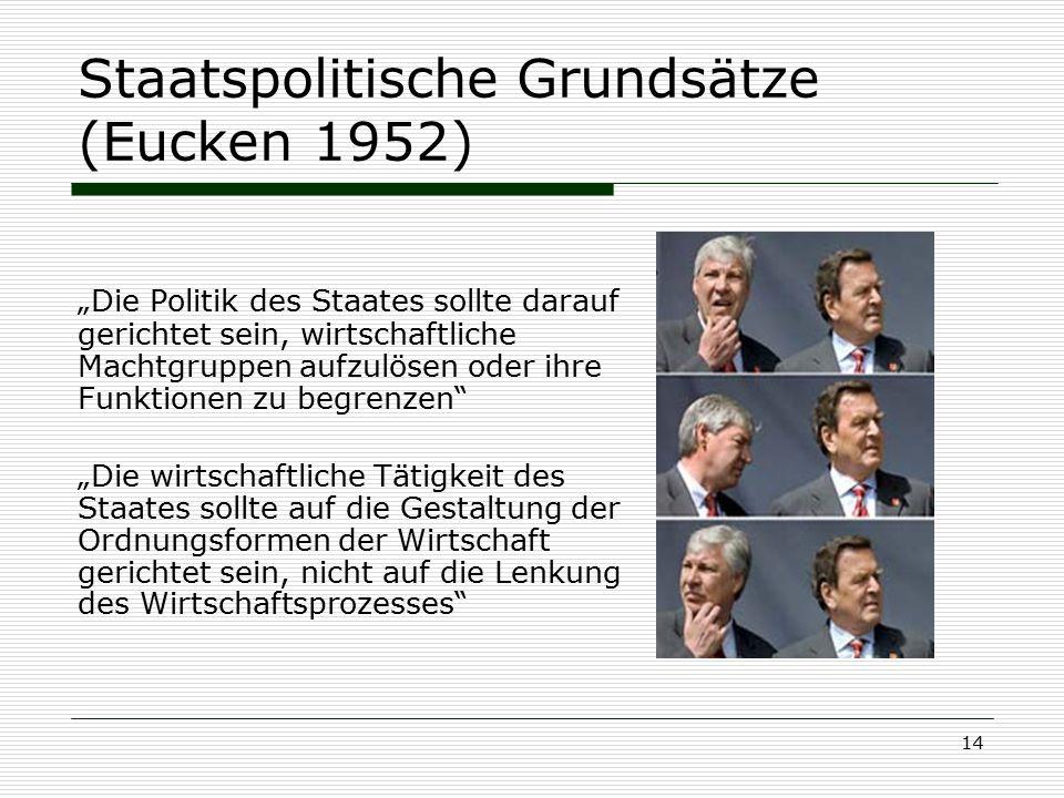 Staatspolitische Grundsätze (Eucken 1952)