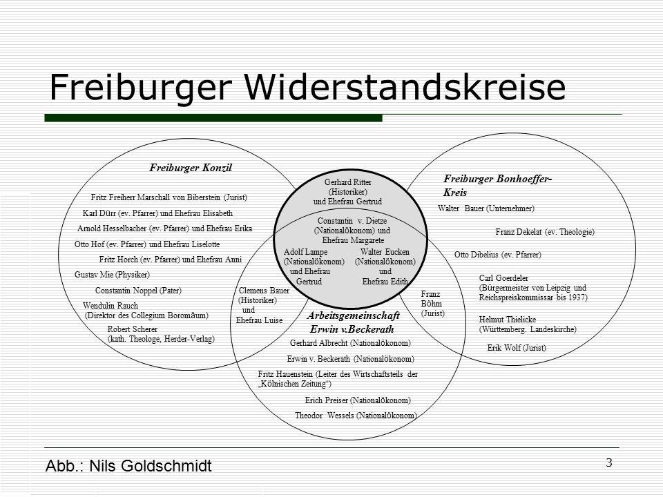 Freiburger Widerstandskreise