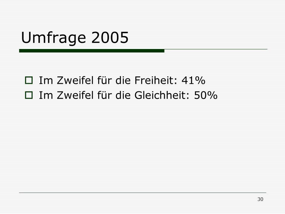 Umfrage 2005 Im Zweifel für die Freiheit: 41%
