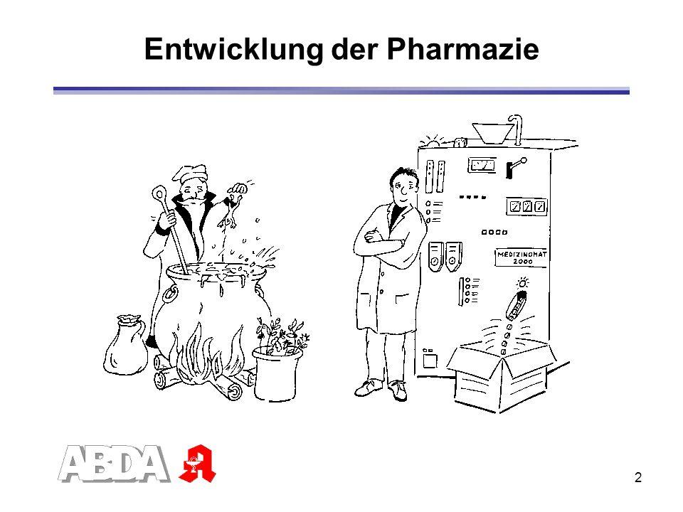 Entwicklung der Pharmazie