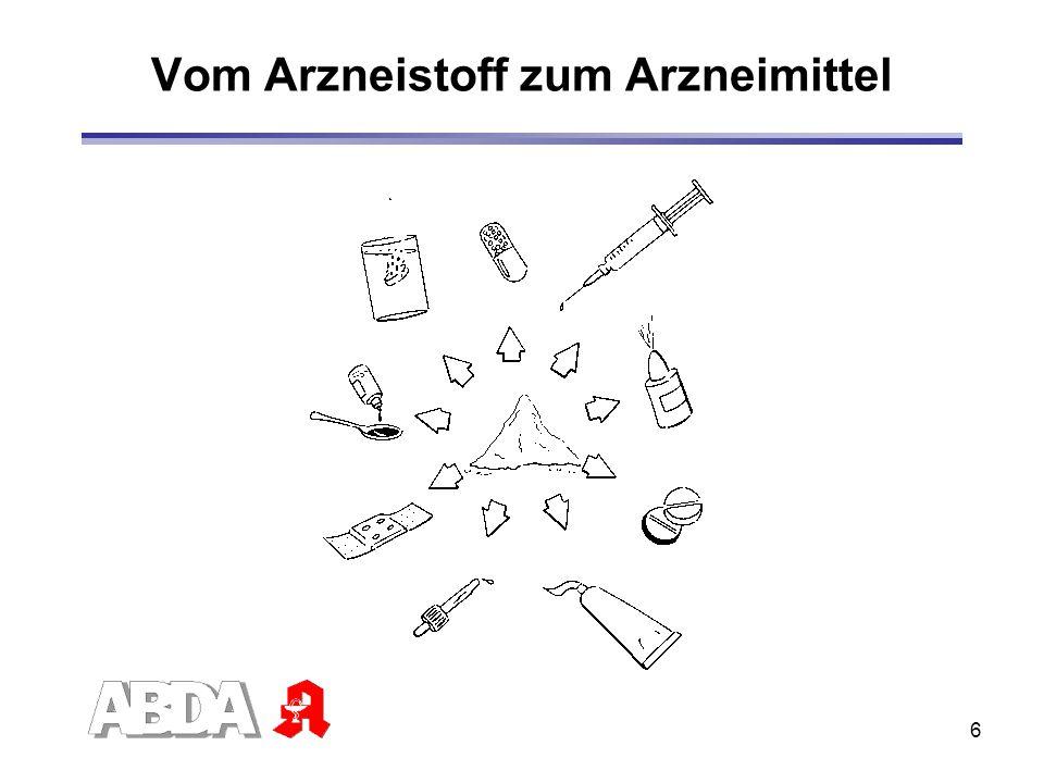 Vom Arzneistoff zum Arzneimittel