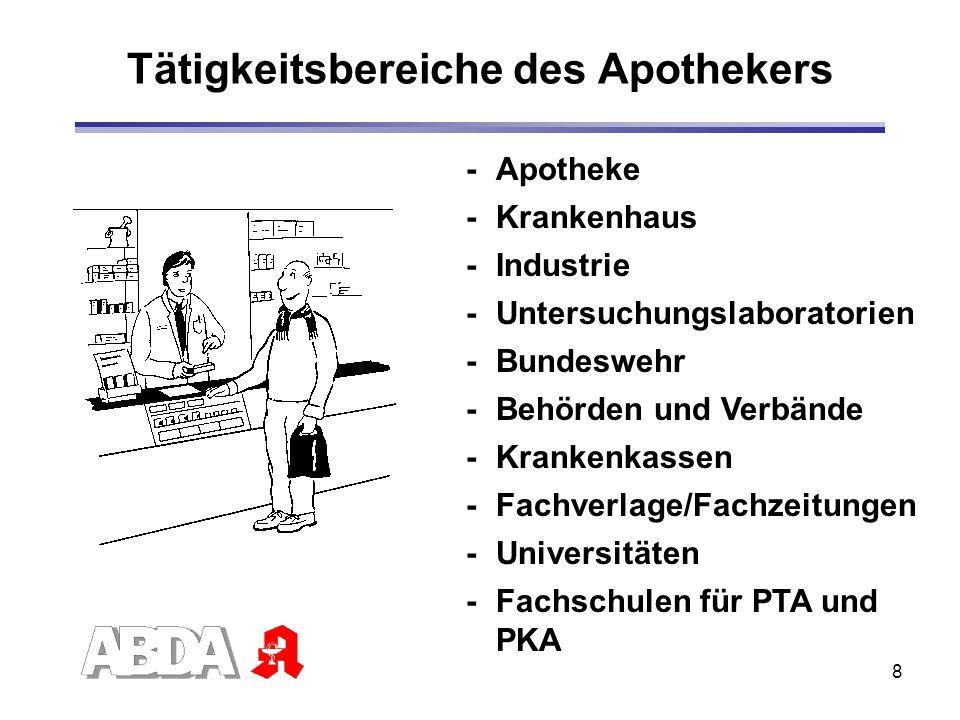 Tätigkeitsbereiche des Apothekers