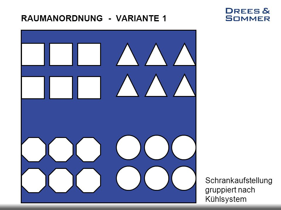 RAUMANORDNUNG - VARIANTE 1