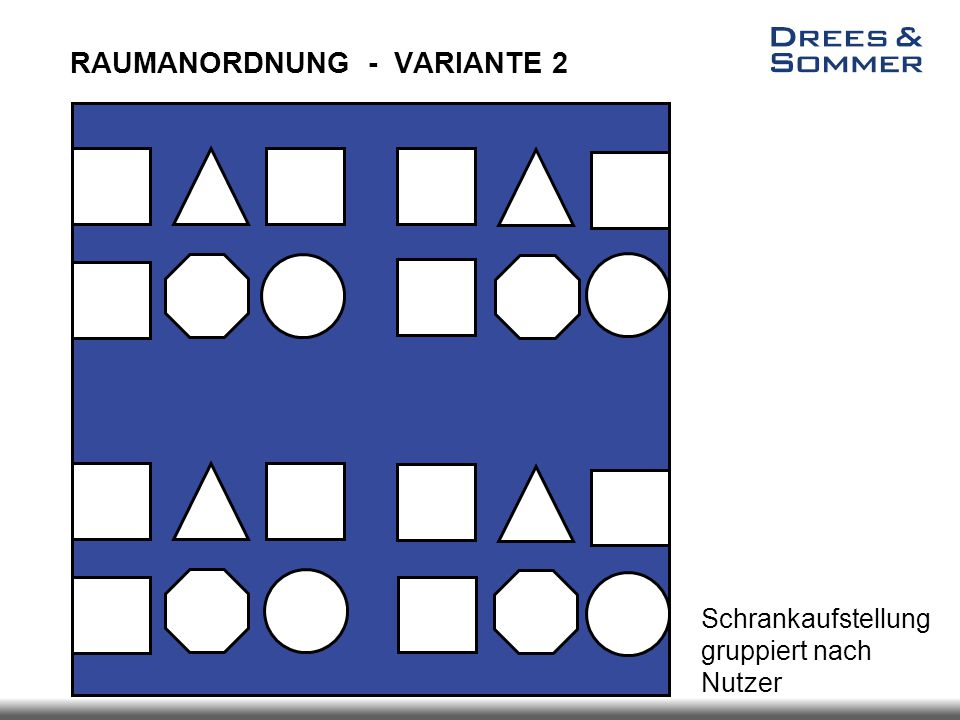 RAUMANORDNUNG - VARIANTE 2
