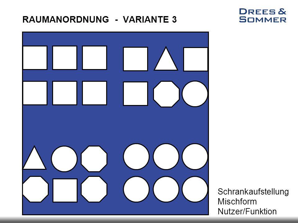 RAUMANORDNUNG - VARIANTE 3