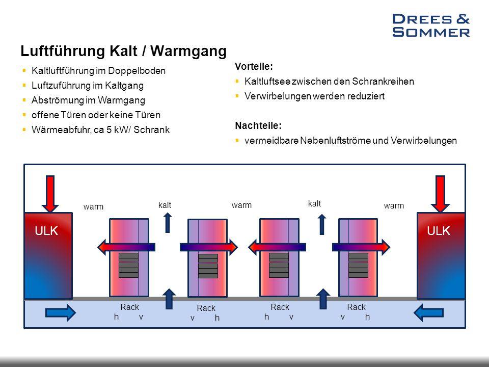 Luftführung Kalt / Warmgang