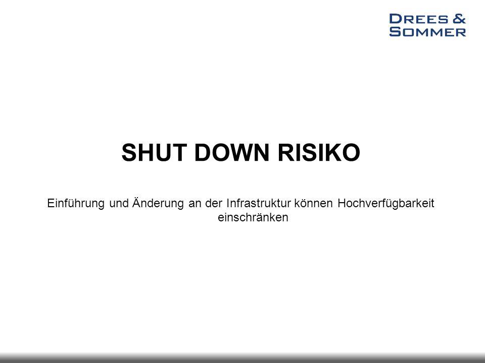 SHUT DOWN RISIKO Einführung und Änderung an der Infrastruktur können Hochverfügbarkeit einschränken