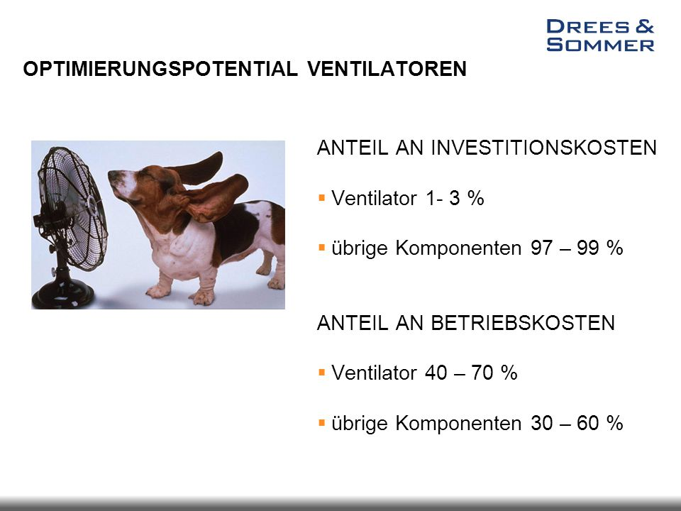 OPTIMIERUNGSPOTENTIAL VENTILATOREN