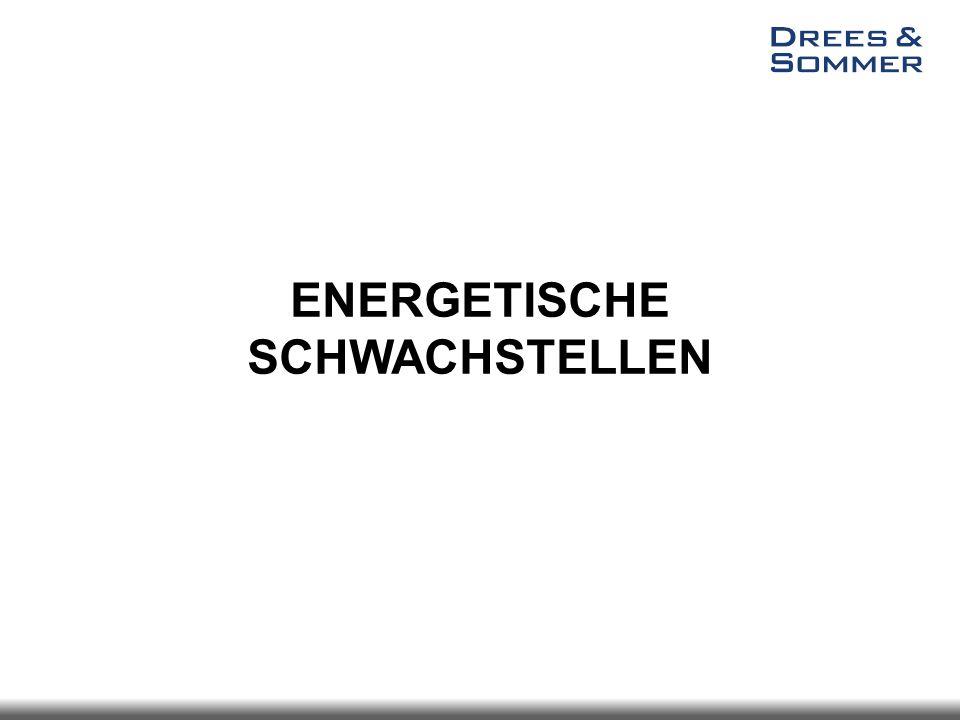 ENERGETISCHE SCHWACHSTELLEN