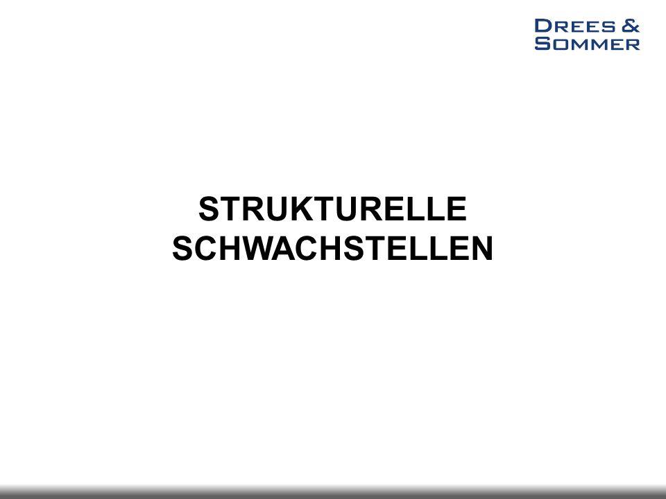 STRUKTURELLE SCHWACHSTELLEN