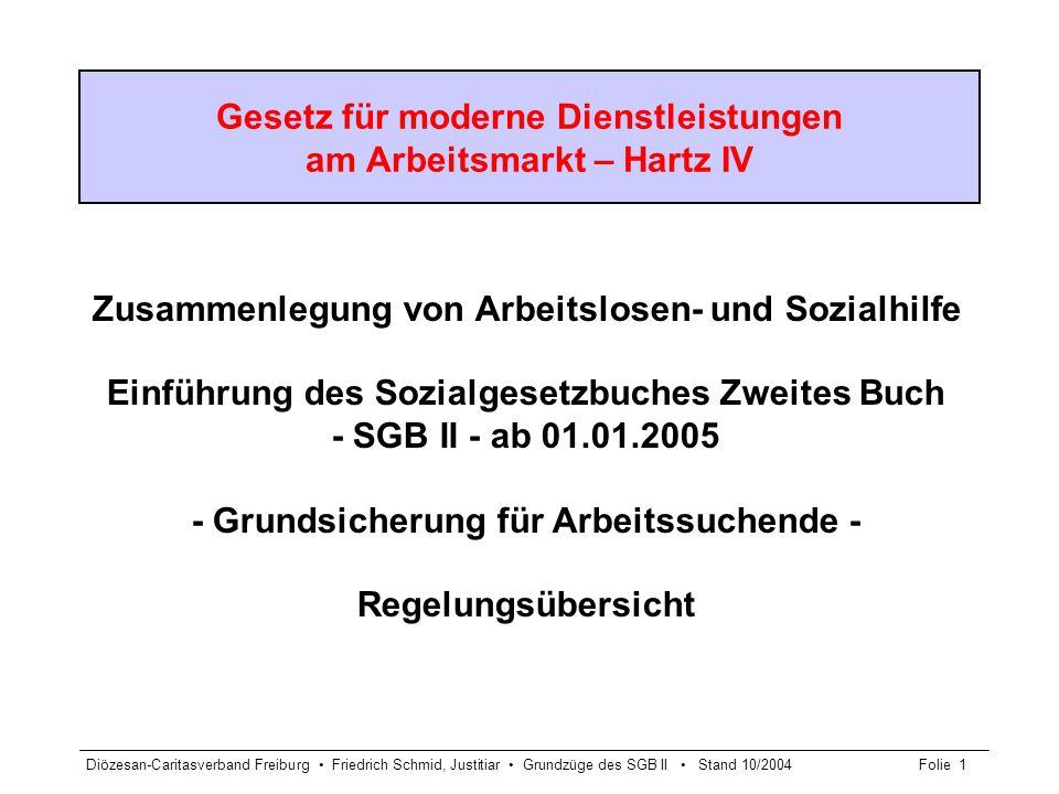 Gesetz für moderne Dienstleistungen am Arbeitsmarkt – Hartz IV