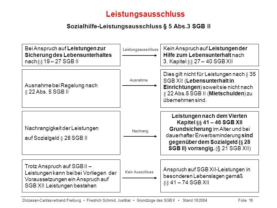 Sozialhilfe-Leistungsausschluss § 5 Abs.3 SGB II