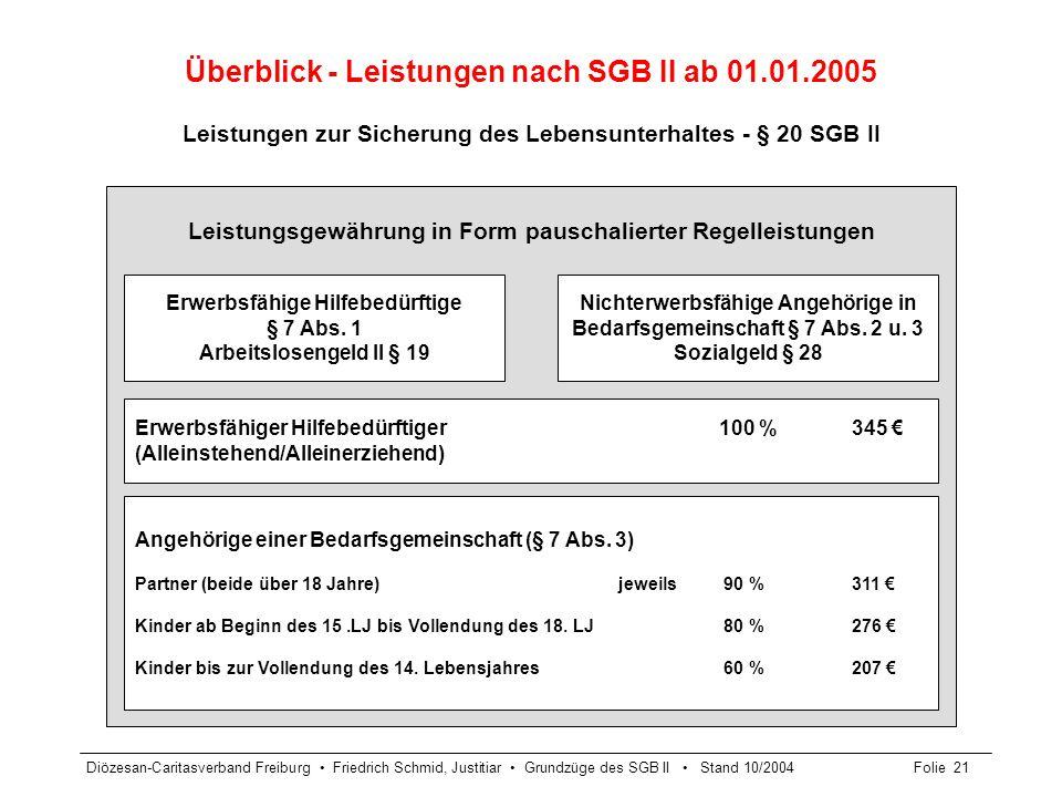 Überblick - Leistungen nach SGB II ab 01.01.2005