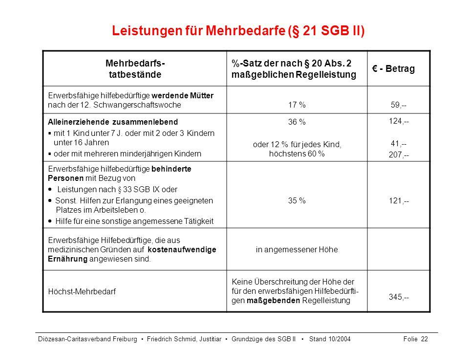 Leistungen für Mehrbedarfe (§ 21 SGB II)