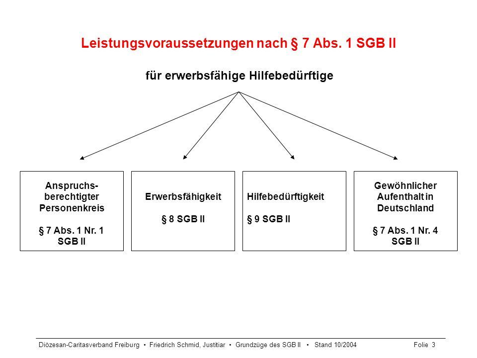 Leistungsvoraussetzungen nach § 7 Abs. 1 SGB II