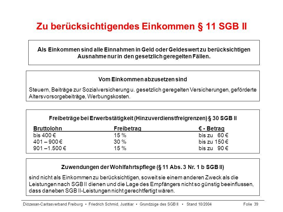 Zu berücksichtigendes Einkommen § 11 SGB II