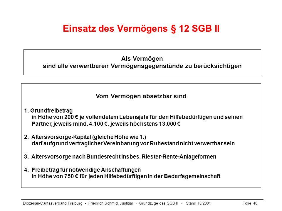 Einsatz des Vermögens § 12 SGB II