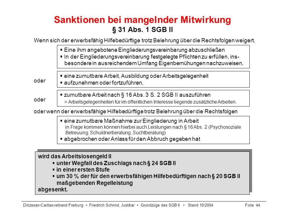 Sanktionen bei mangelnder Mitwirkung § 31 Abs. 1 SGB II