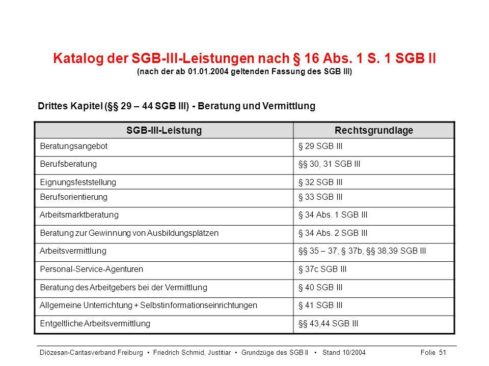 Katalog der SGB-III-Leistungen nach § 16 Abs. 1 S