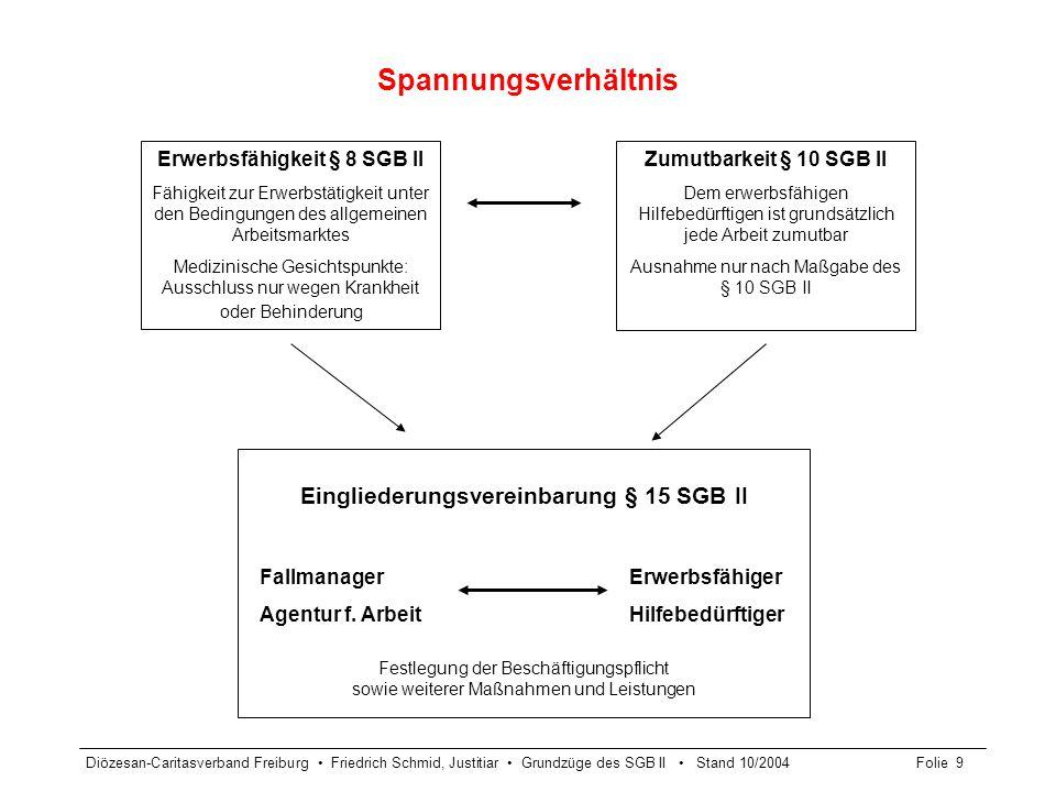 Erwerbsfähigkeit § 8 SGB II Eingliederungsvereinbarung § 15 SGB II