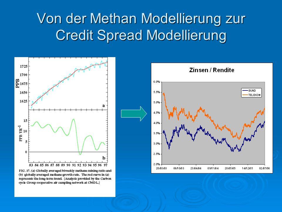 Von der Methan Modellierung zur Credit Spread Modellierung