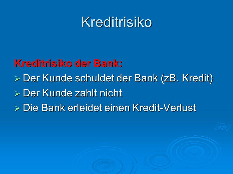 Kreditrisiko Kreditrisiko der Bank: