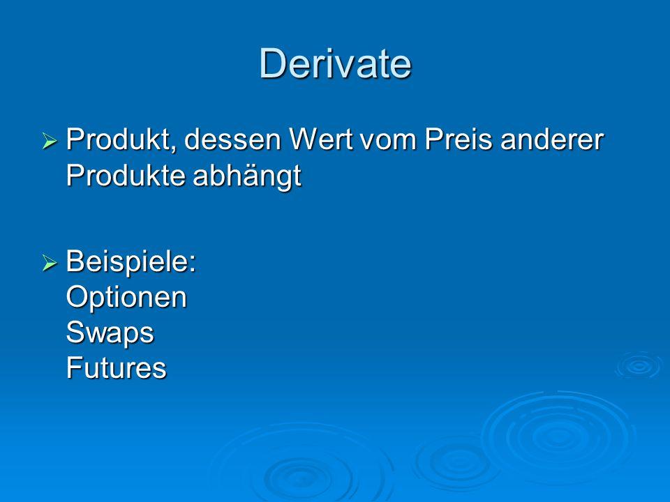 Derivate Produkt, dessen Wert vom Preis anderer Produkte abhängt