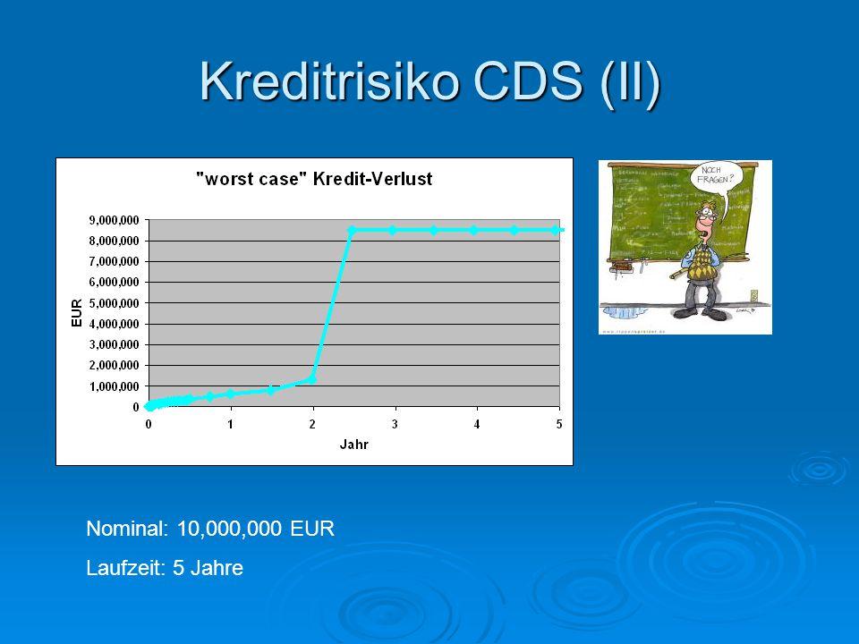 Kreditrisiko CDS (II) Nominal: 10,000,000 EUR Laufzeit: 5 Jahre