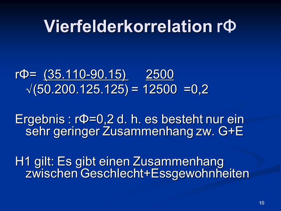 Vierfelderkorrelation rΦ