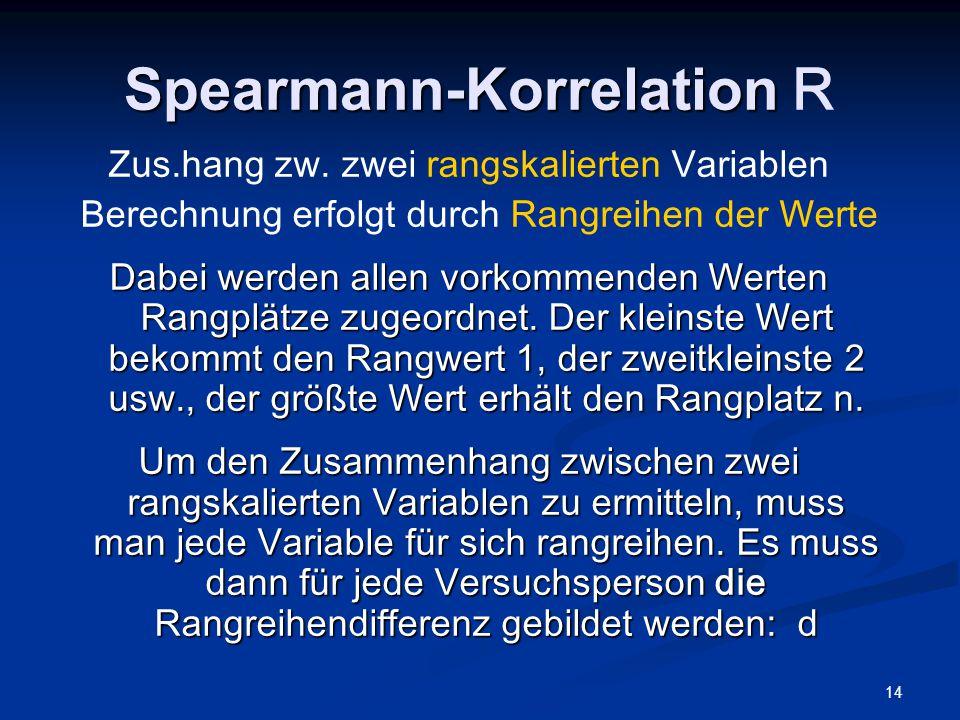 Spearmann-Korrelation R