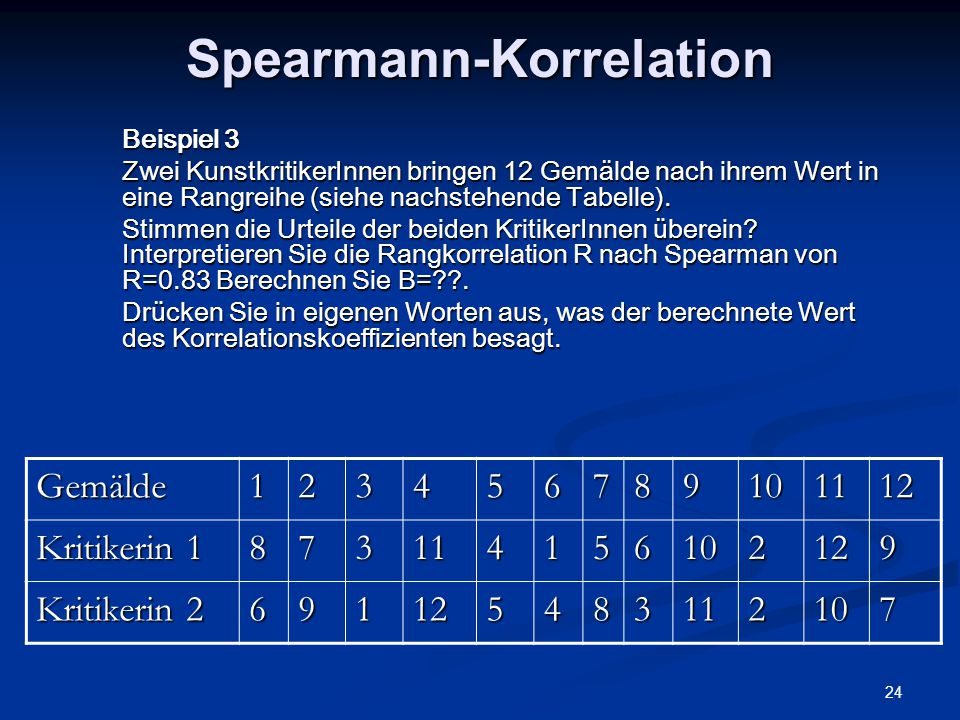 Spearmann-Korrelation