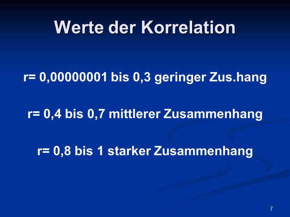 Werte der Korrelation r= 0,00000001 bis 0,3 geringer Zus.hang