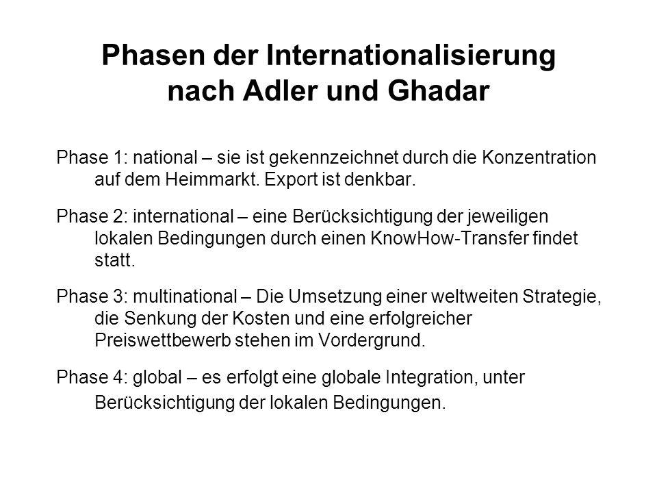 Phasen der Internationalisierung nach Adler und Ghadar
