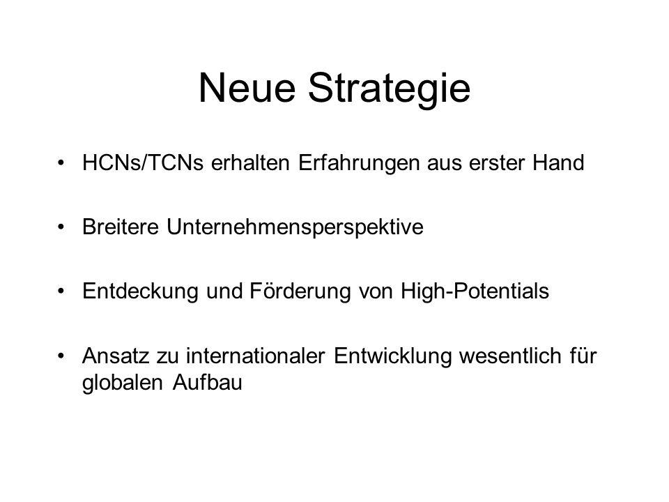 Neue Strategie HCNs/TCNs erhalten Erfahrungen aus erster Hand