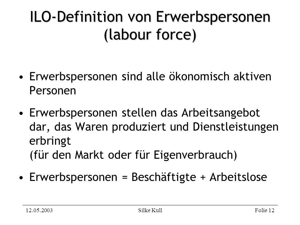 ILO-Definition von Erwerbspersonen (labour force)