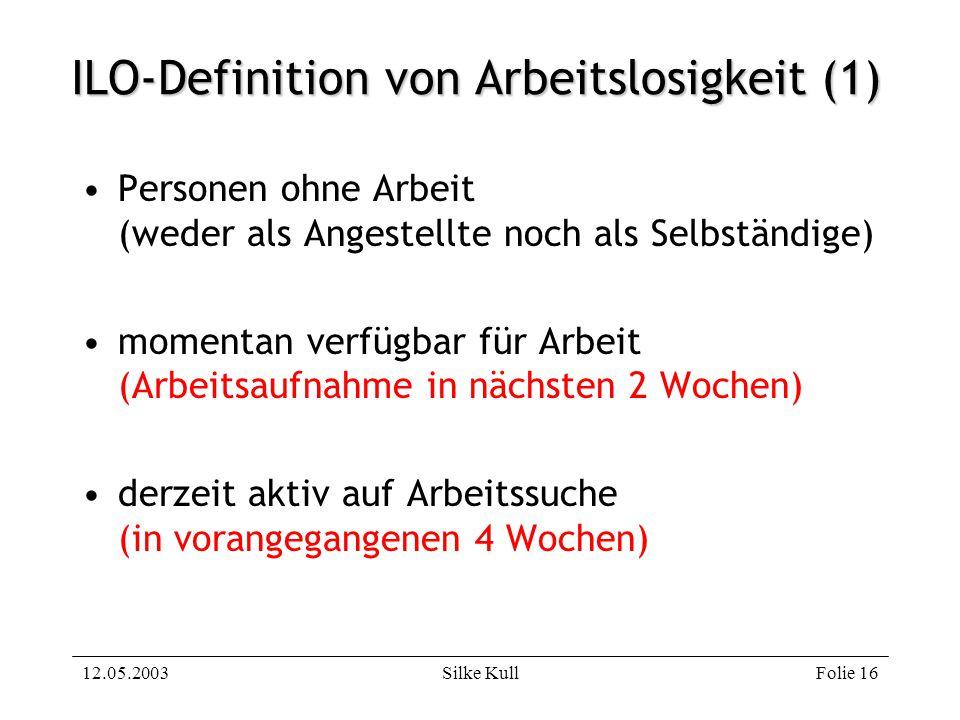 ILO-Definition von Arbeitslosigkeit (1)