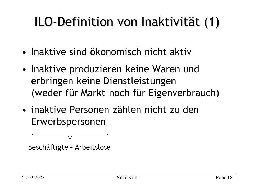 ILO-Definition von Inaktivität (1)
