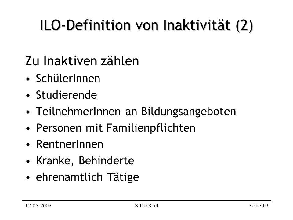ILO-Definition von Inaktivität (2)
