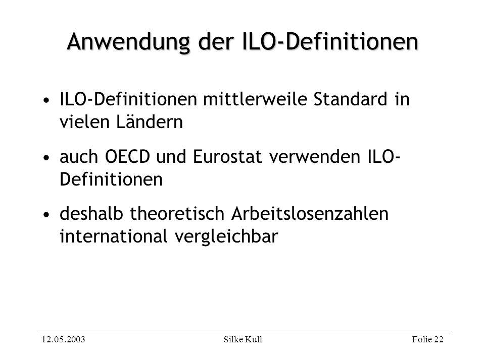 Anwendung der ILO-Definitionen