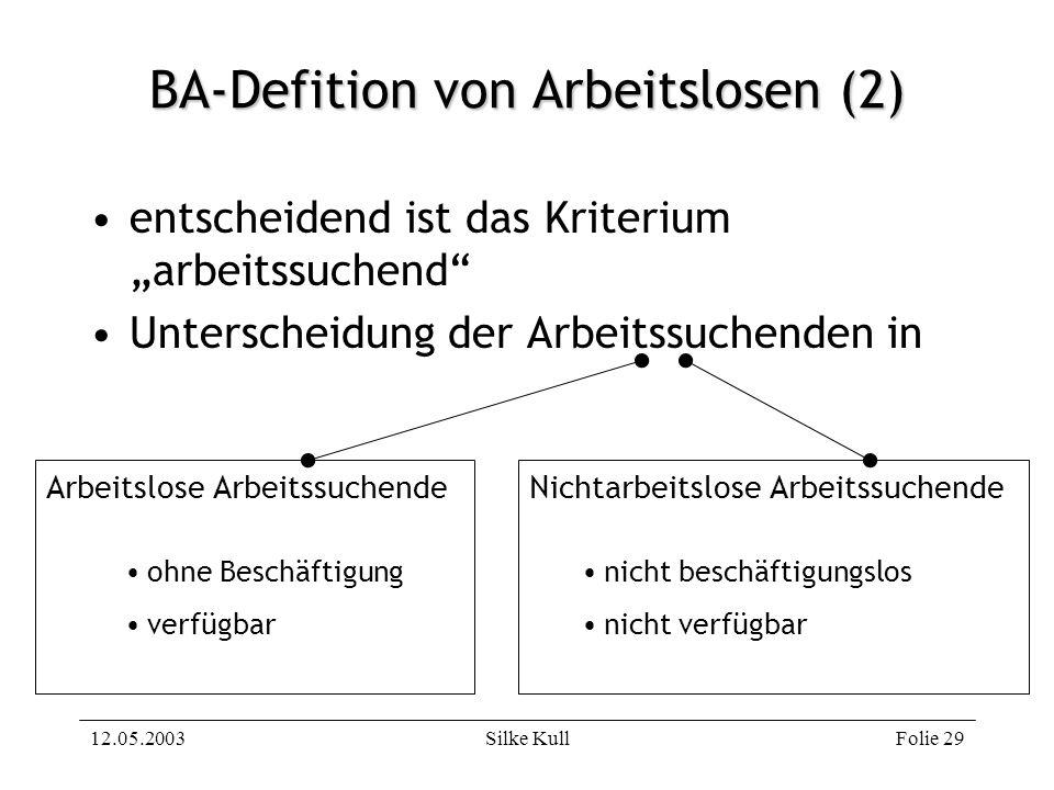 BA-Defition von Arbeitslosen (2)