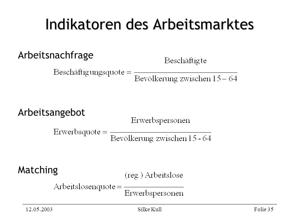 Indikatoren des Arbeitsmarktes