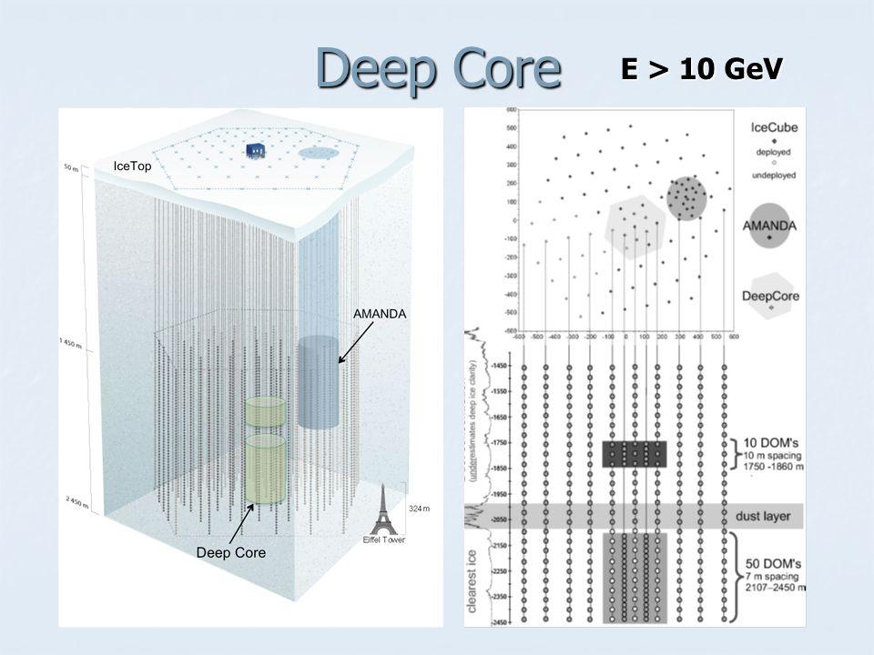 Deep Core E > 10 GeV