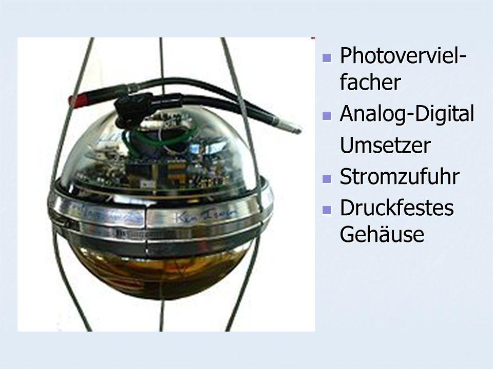 Photoverviel-facher Analog-Digital Umsetzer Stromzufuhr Druckfestes Gehäuse
