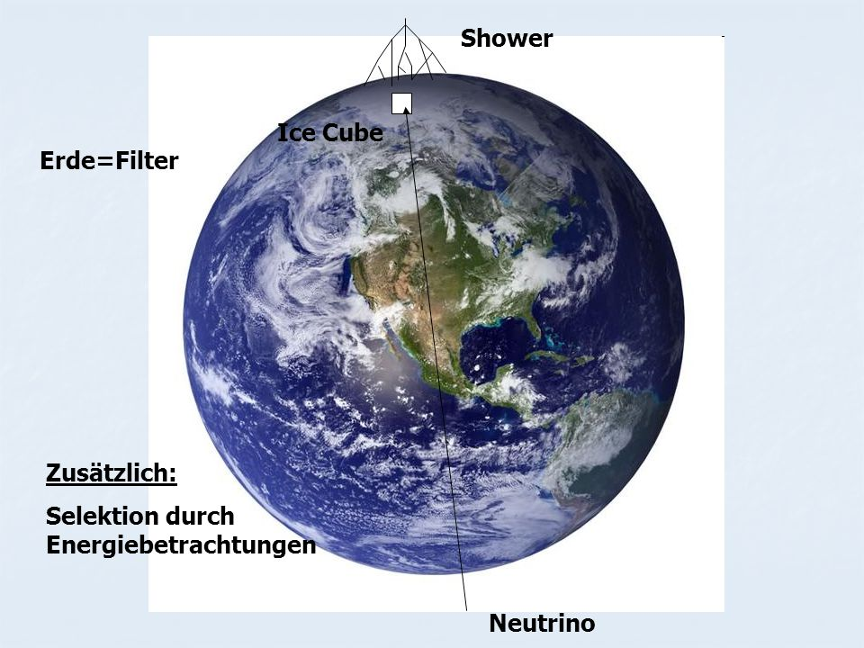 Shower Ice Cube Erde=Filter Zusätzlich: Selektion durch Energiebetrachtungen Neutrino