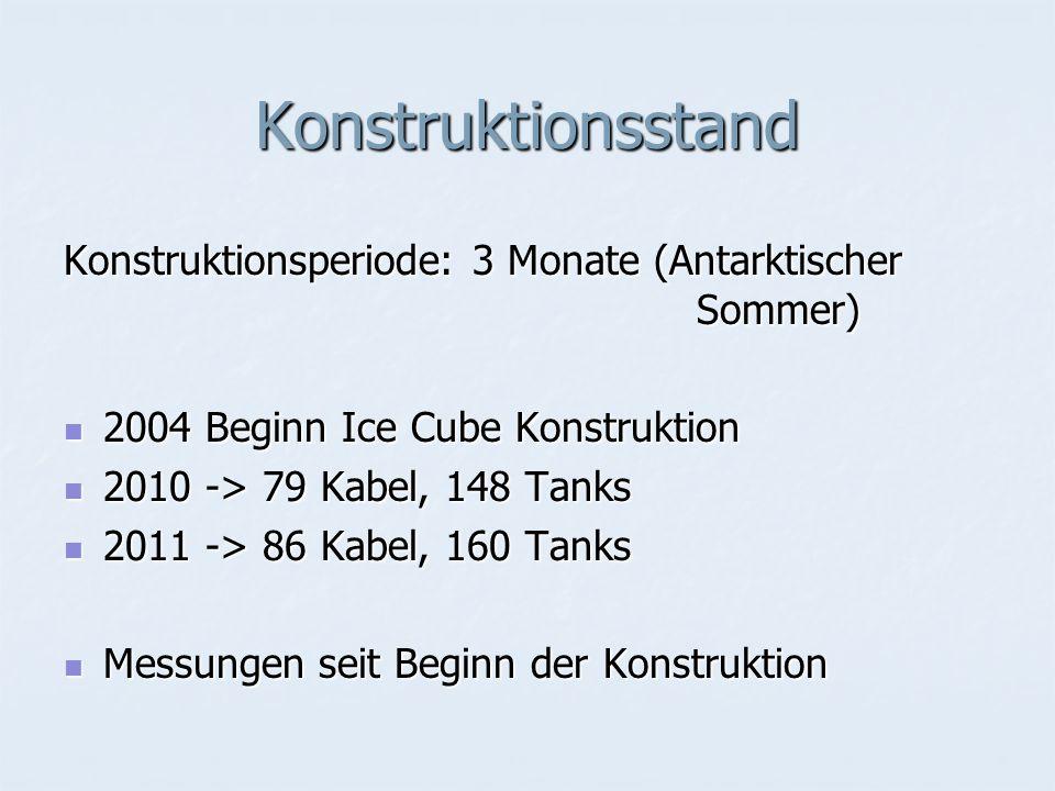 Konstruktionsstand Konstruktionsperiode: 3 Monate (Antarktischer Sommer) 2004 Beginn Ice Cube Konstruktion.