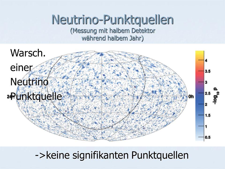 Neutrino-Punktquellen (Messung mit halbem Detektor während halbem Jahr)