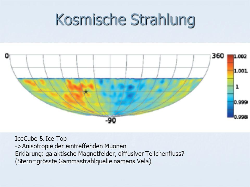 Kosmische Strahlung IceCube & Ice Top