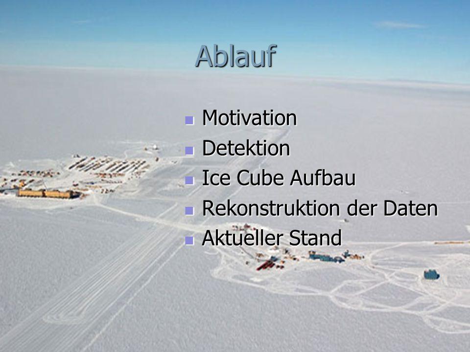 Ablauf Motivation Detektion Ice Cube Aufbau Rekonstruktion der Daten