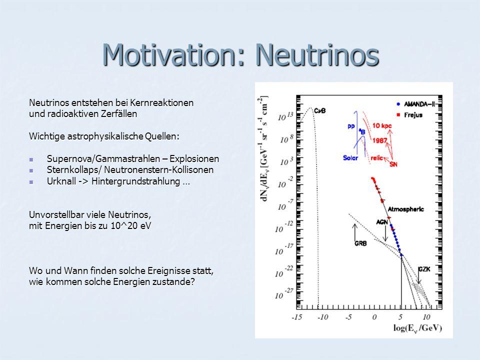 Motivation: Neutrinos