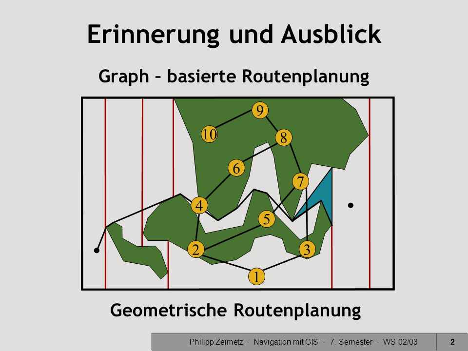 Graph – basierte Routenplanung